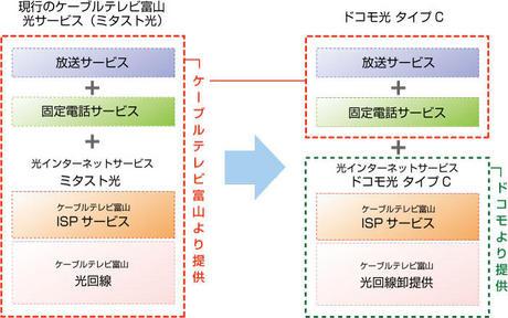 図解タイプC.jpg